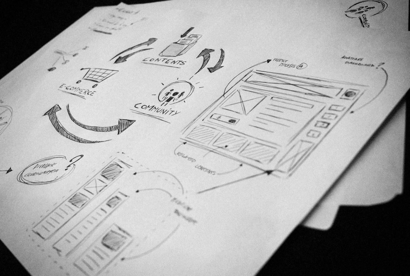E-commerce, Inhalte und Community