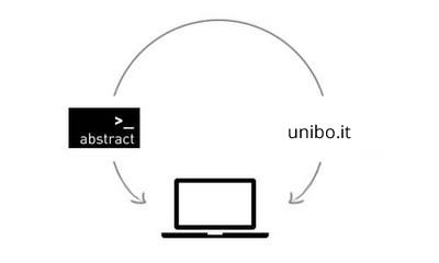 Teamwork zwischen Unibo und Abstract
